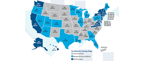 U.S Wages Compared to rental