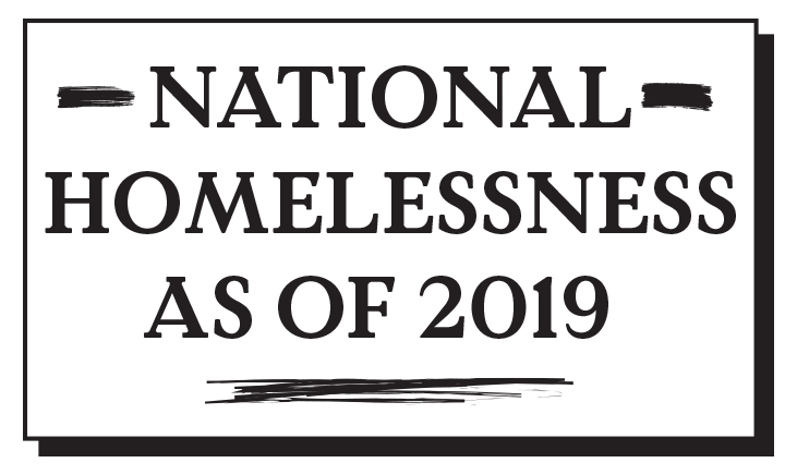 National Homelessness as of 2019